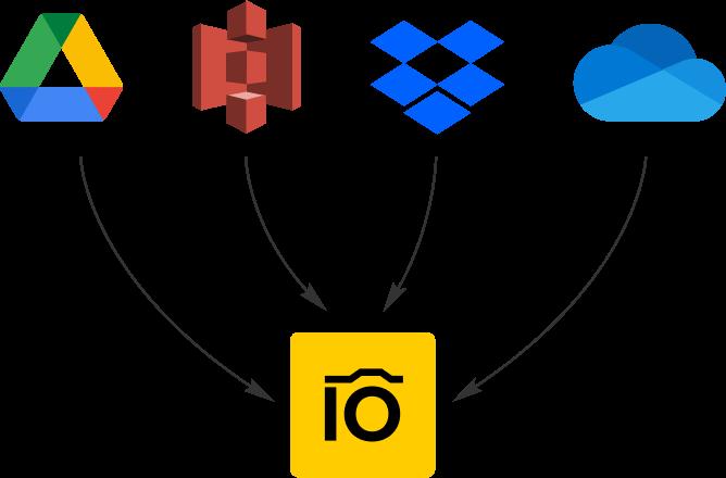Pics.io data migration services