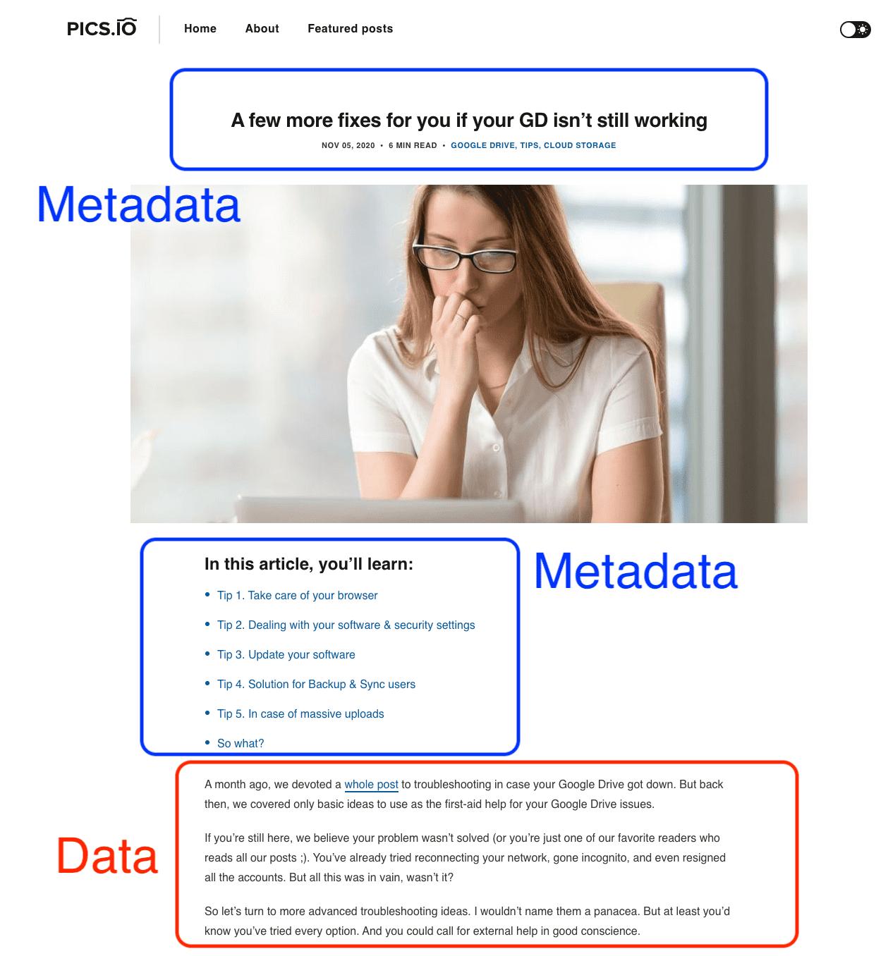 Blog post metadata